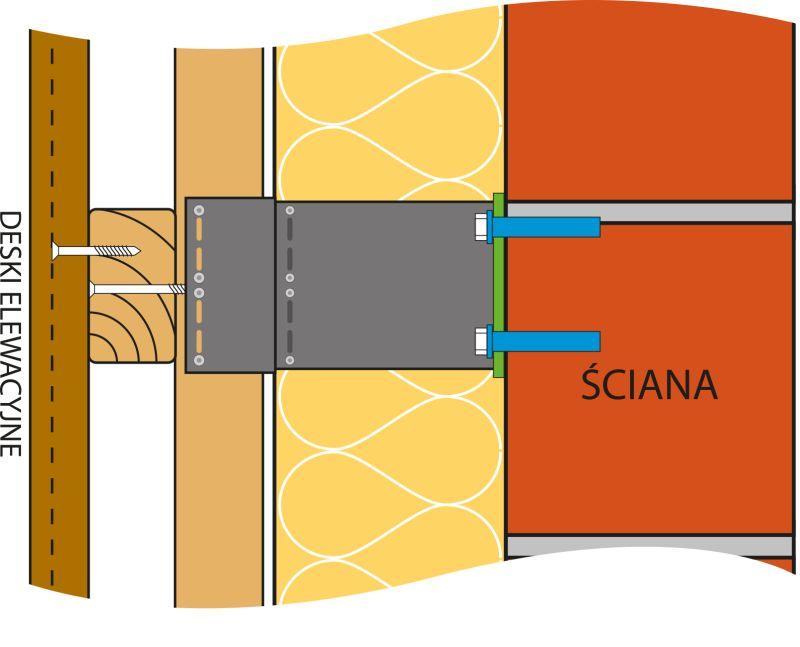 Montaż deski fasadowej Foxtrend 3D, układ pionowy, montaż na konsolach aluminiowych FOX