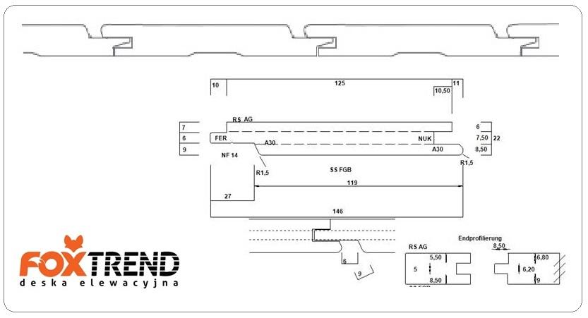 Foxtrend konstrukcja techniczna deski elewacyjnej